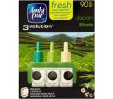 Ambi Pur 3 Volution Japan Essence elektrický osvěžovač vzduchu náplň 3 x 20 ml